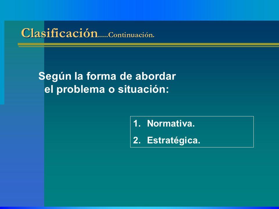 Clasificación.....Continuación. Según la forma de abordar el problema o situación: 1.Normativa. 2.Estratégica.