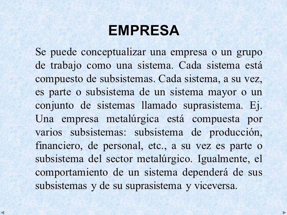 EMPRESA Se puede conceptualizar una empresa o un grupo de trabajo como una sistema. Cada sistema está compuesto de subsistemas. Cada sistema, a su vez