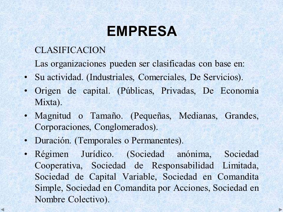 EMPRESA CLASIFICACION Las organizaciones pueden ser clasificadas con base en: Su actividad. (Industriales, Comerciales, De Servicios). Origen de capit
