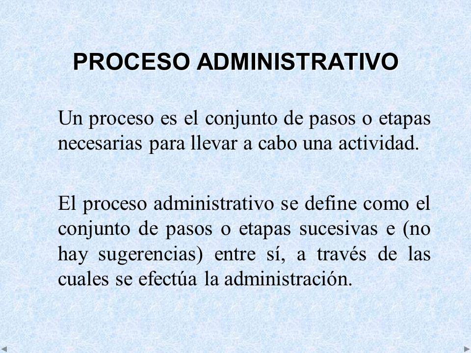 PROCESO ADMINISTRATIVO Un proceso es el conjunto de pasos o etapas necesarias para llevar a cabo una actividad. El proceso administrativo se define co