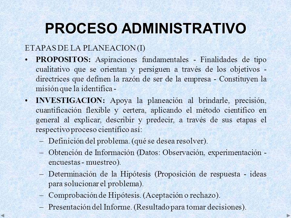 PROCESO ADMINISTRATIVO ETAPAS DE LA PLANEACION (I) PROPOSITOS: Aspiraciones fundamentales - Finalidades de tipo cualitativo que se orientan y persigue