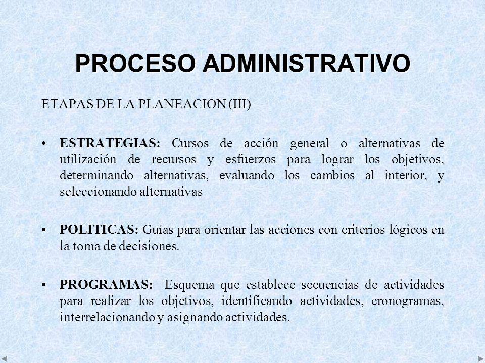 PROCESO ADMINISTRATIVO ETAPAS DE LA PLANEACION (III) ESTRATEGIAS: Cursos de acción general o alternativas de utilización de recursos y esfuerzos para