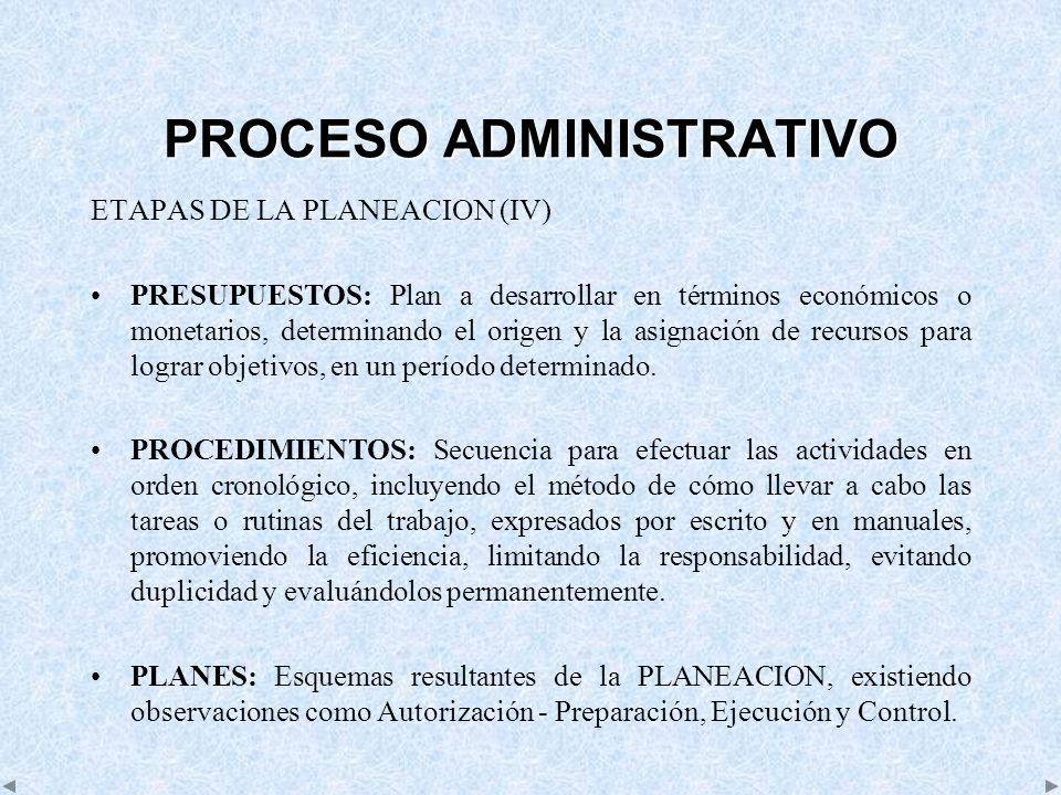 PROCESO ADMINISTRATIVO ETAPAS DE LA PLANEACION (IV) PRESUPUESTOS: Plan a desarrollar en términos económicos o monetarios, determinando el origen y la