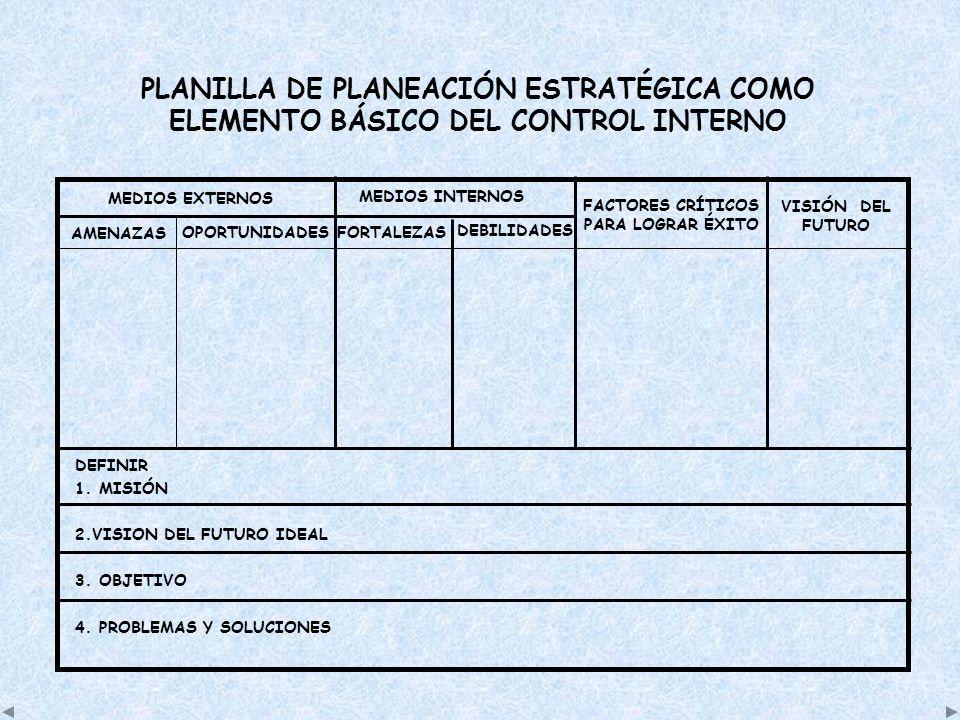 PLANILLA DE PLANEACIÓN ESTRATÉGICA COMO ELEMENTO BÁSICO DEL CONTROL INTERNO DEFINIR 1. MISIÓN 2.VISION DEL FUTURO IDEAL 3. OBJETIVO 4. PROBLEMAS Y SOL
