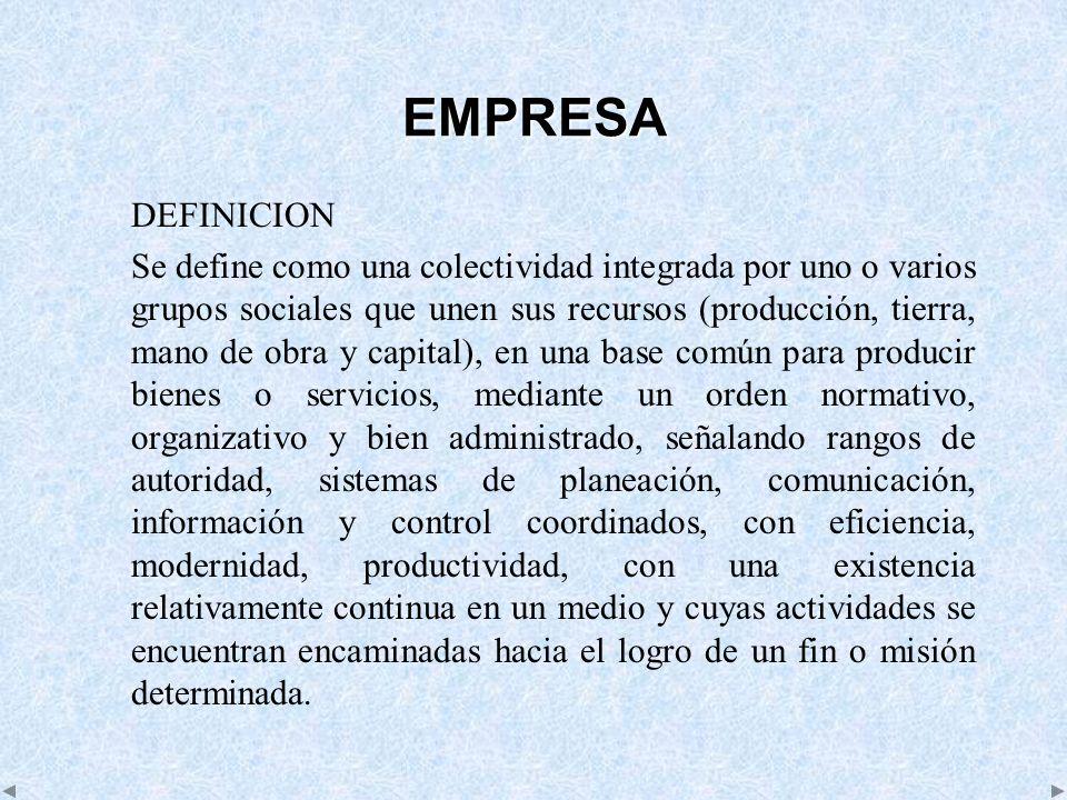 EMPRESA DEFINICION Se define como una colectividad integrada por uno o varios grupos sociales que unen sus recursos (producción, tierra, mano de obra