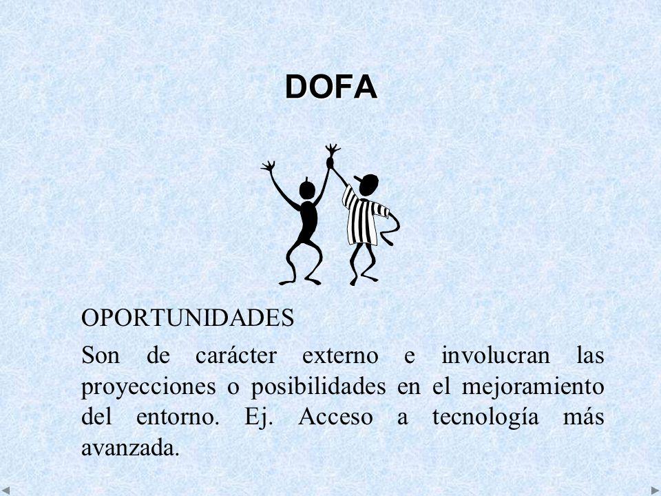 DOFA OPORTUNIDADES Son de carácter externo e involucran las proyecciones o posibilidades en el mejoramiento del entorno. Ej. Acceso a tecnología más a