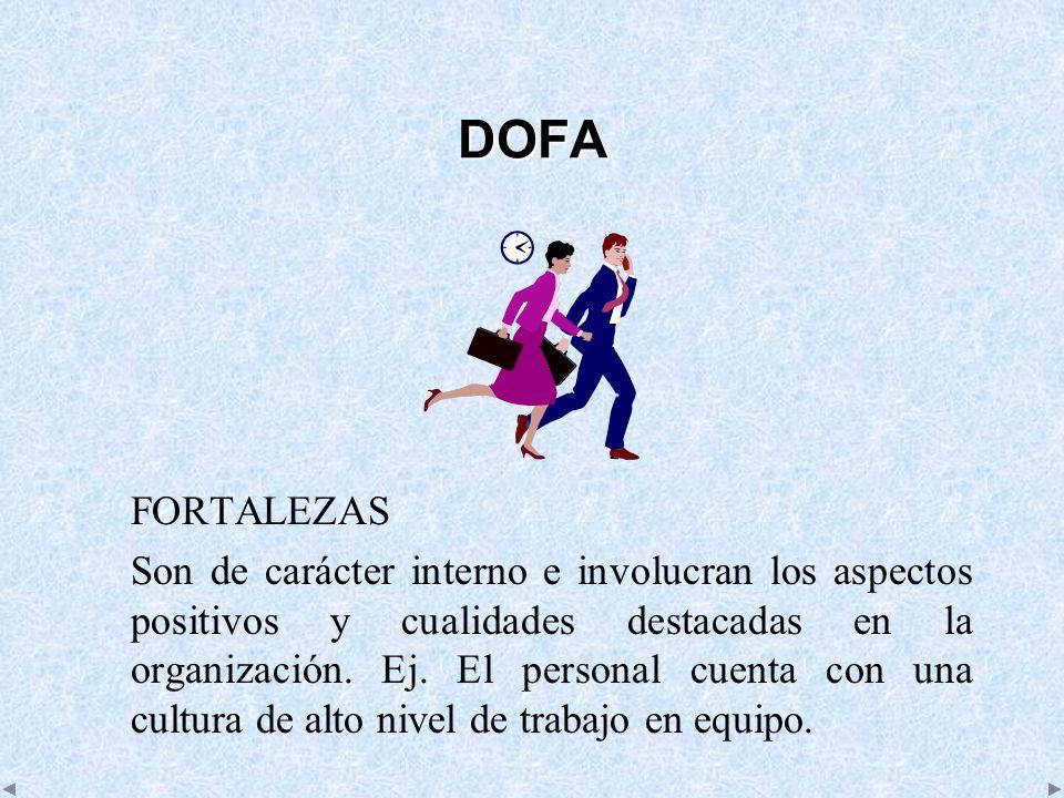 DOFA FORTALEZAS Son de carácter interno e involucran los aspectos positivos y cualidades destacadas en la organización. Ej. El personal cuenta con una