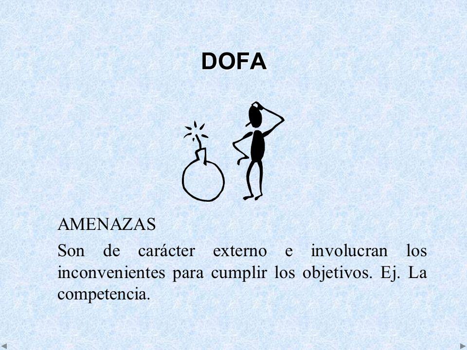 DOFA AMENAZAS Son de carácter externo e involucran los inconvenientes para cumplir los objetivos. Ej. La competencia.
