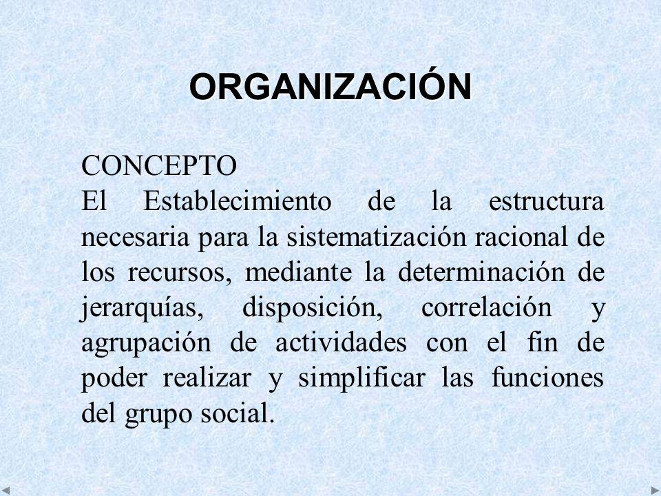 ORGANIZACIÓN CONCEPTO El Establecimiento de la estructura necesaria para la sistematización racional de los recursos, mediante la determinación de jer