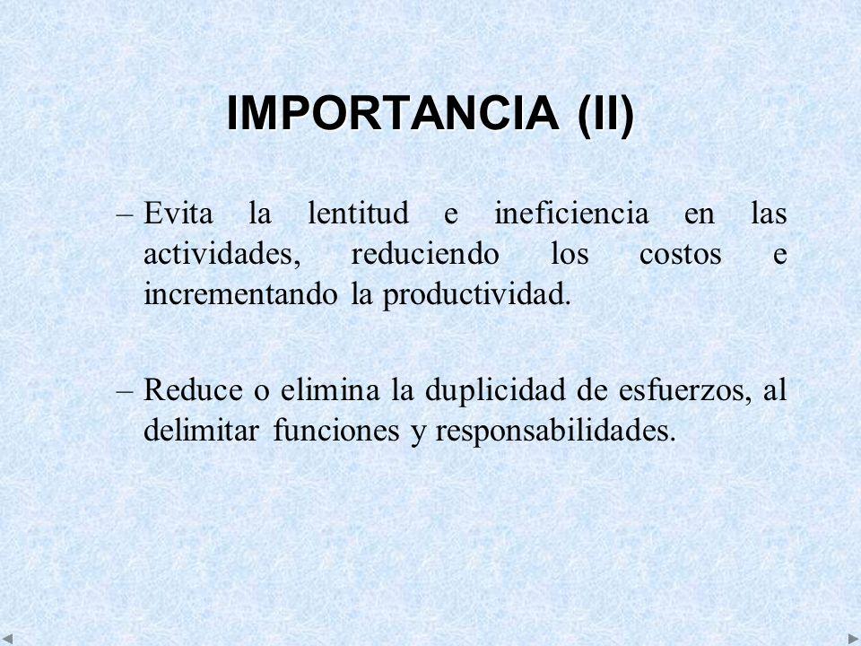 IMPORTANCIA (II) –Evita la lentitud e ineficiencia en las actividades, reduciendo los costos e incrementando la productividad. –Reduce o elimina la du