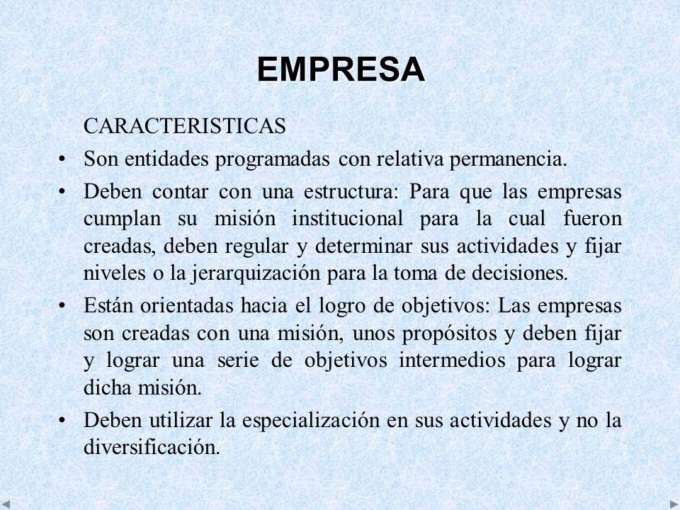 EMPRESA CARACTERISTICAS Son entidades programadas con relativa permanencia. Deben contar con una estructura: Para que las empresas cumplan su misión i