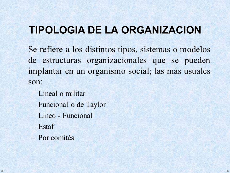 TIPOLOGIA DE LA ORGANIZACION Se refiere a los distintos tipos, sistemas o modelos de estructuras organizacionales que se pueden implantar en un organi