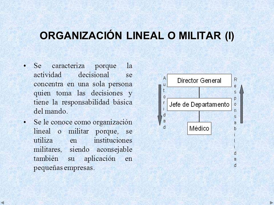 ORGANIZACIÓN LINEAL O MILITAR (I) Se caracteriza porque la actividad decisional se concentra en una sola persona quien toma las decisiones y tiene la