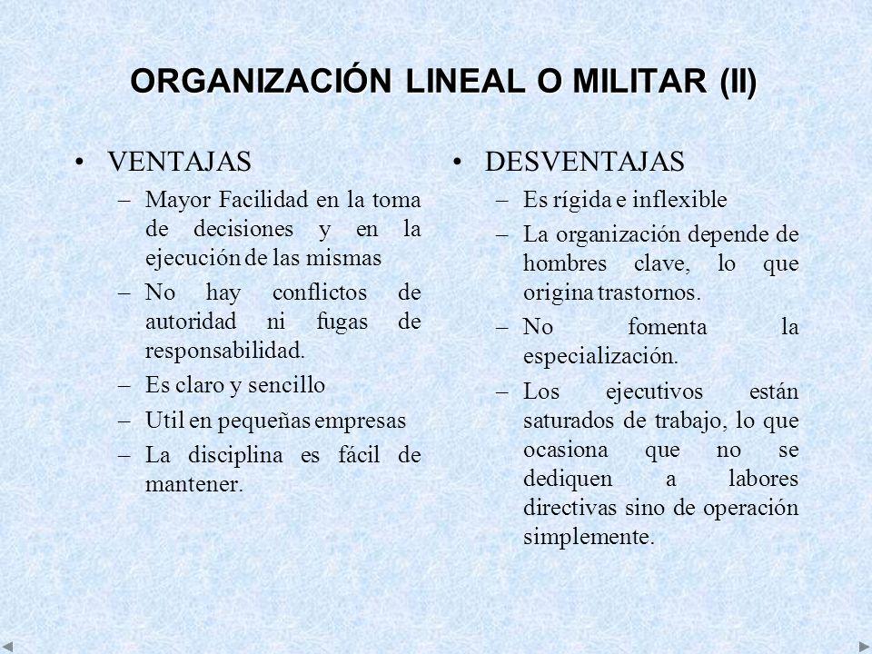 ORGANIZACIÓN LINEAL O MILITAR (II) VENTAJAS –Mayor Facilidad en la toma de decisiones y en la ejecución de las mismas –No hay conflictos de autoridad