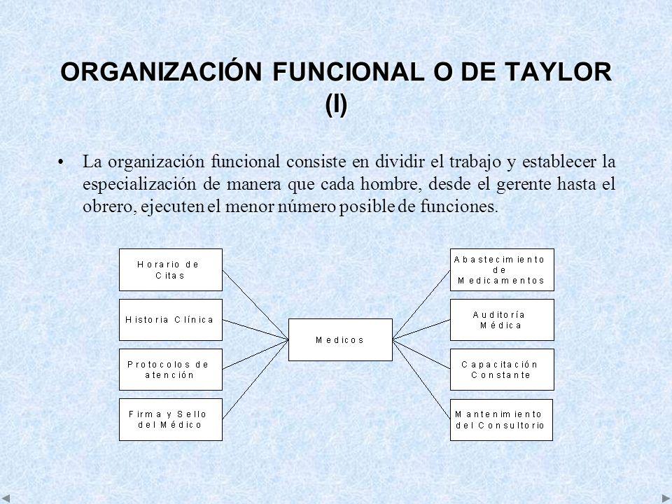 ORGANIZACIÓN FUNCIONAL O DE TAYLOR (I) La organización funcional consiste en dividir el trabajo y establecer la especialización de manera que cada hom