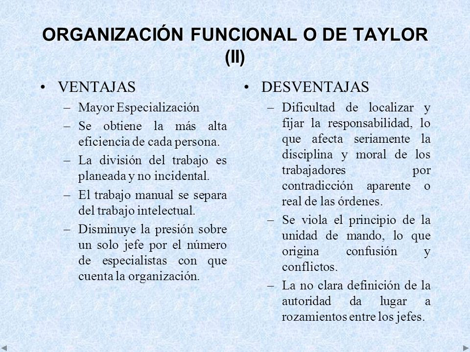 ORGANIZACIÓN FUNCIONAL O DE TAYLOR (II) VENTAJAS –Mayor Especialización –Se obtiene la más alta eficiencia de cada persona. –La división del trabajo e