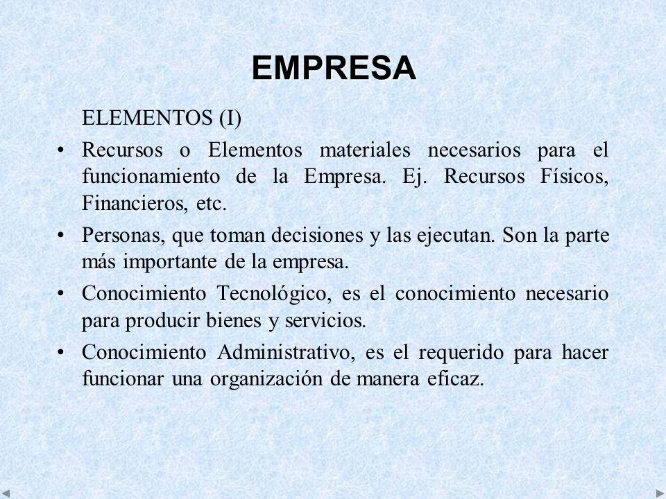EMPRESA ELEMENTOS (I) Recursos o Elementos materiales necesarios para el funcionamiento de la Empresa. Ej. Recursos Físicos, Financieros, etc. Persona