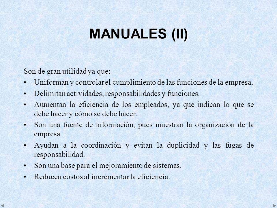 MANUALES (II) Son de gran utilidad ya que: Uniforman y controlar el cumplimiento de las funciones de la empresa. Delimitan actividades, responsabilida