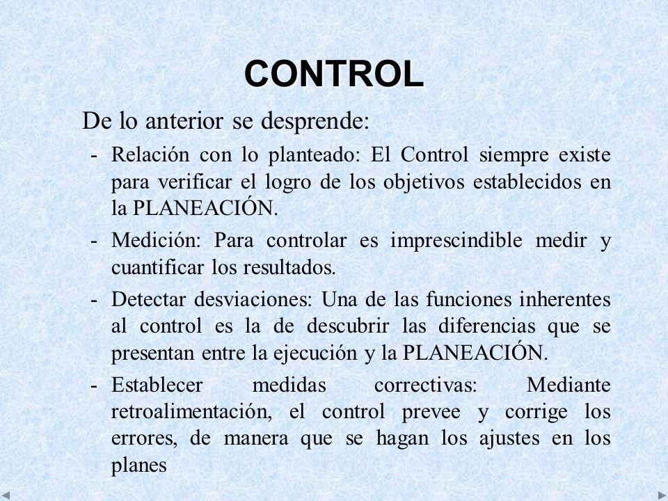 CONTROL De lo anterior se desprende: Relación con lo planteado: El Control siempre existe para verificar el logro de los objetivos establecidos en la