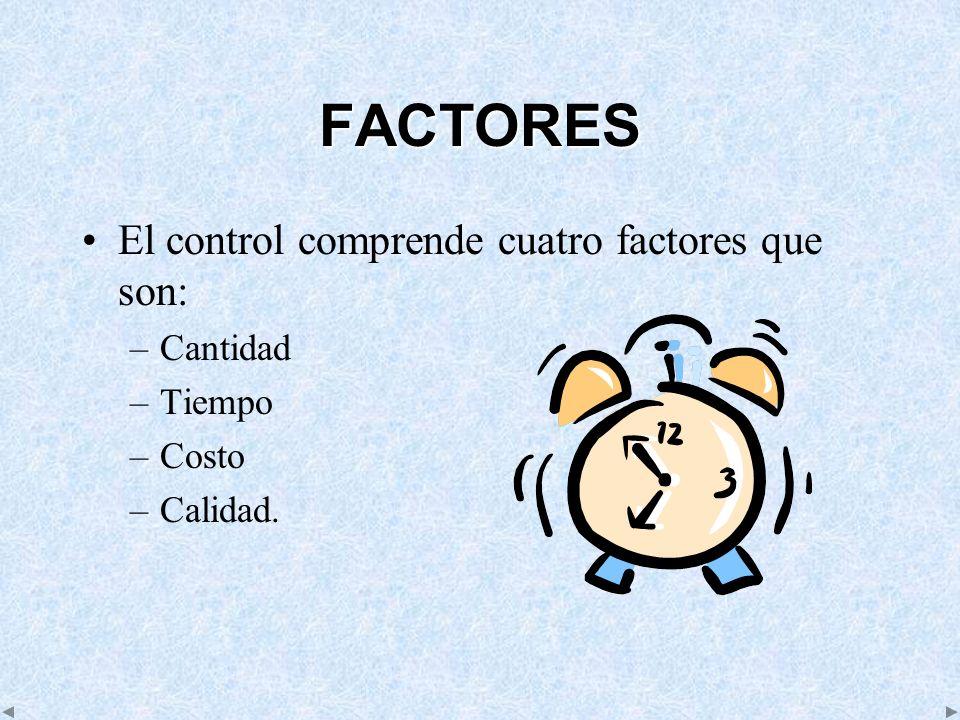 FACTORES El control comprende cuatro factores que son: –Cantidad –Tiempo –Costo –Calidad.