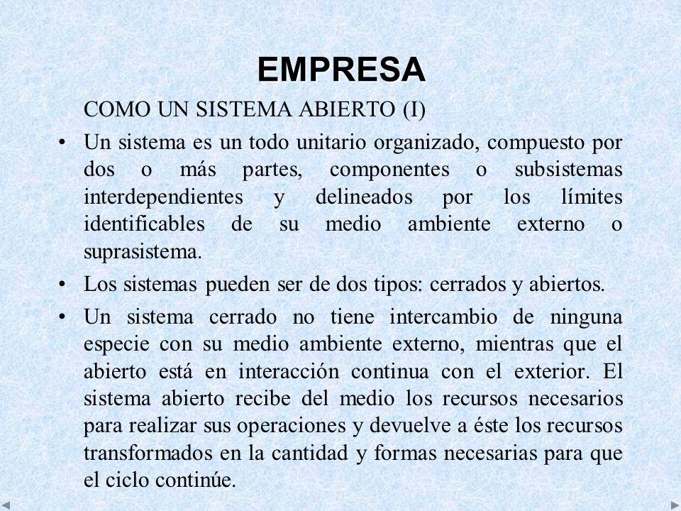 EMPRESA COMO UN SISTEMA ABIERTO (I) Un sistema es un todo unitario organizado, compuesto por dos o más partes, componentes o subsistemas interdependie