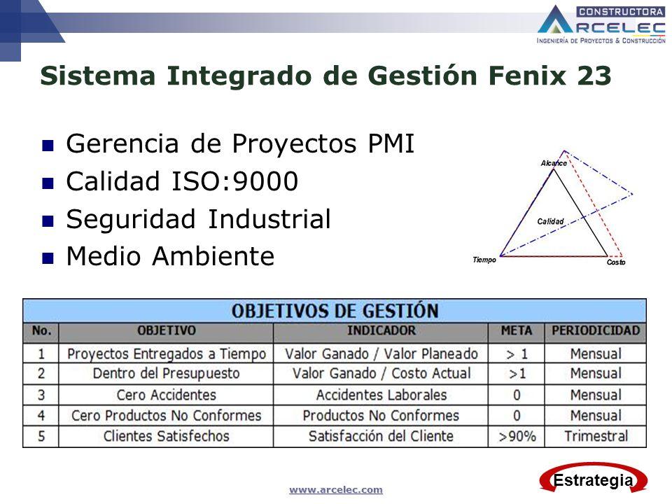www.arcelec.com Sistema Integrado de Gestión Fenix 23 Ing. Msc Camilo BLANCO VARGAS, Abril 2009 Estrategia Gerencia de Proyectos PMI Calidad ISO:9000