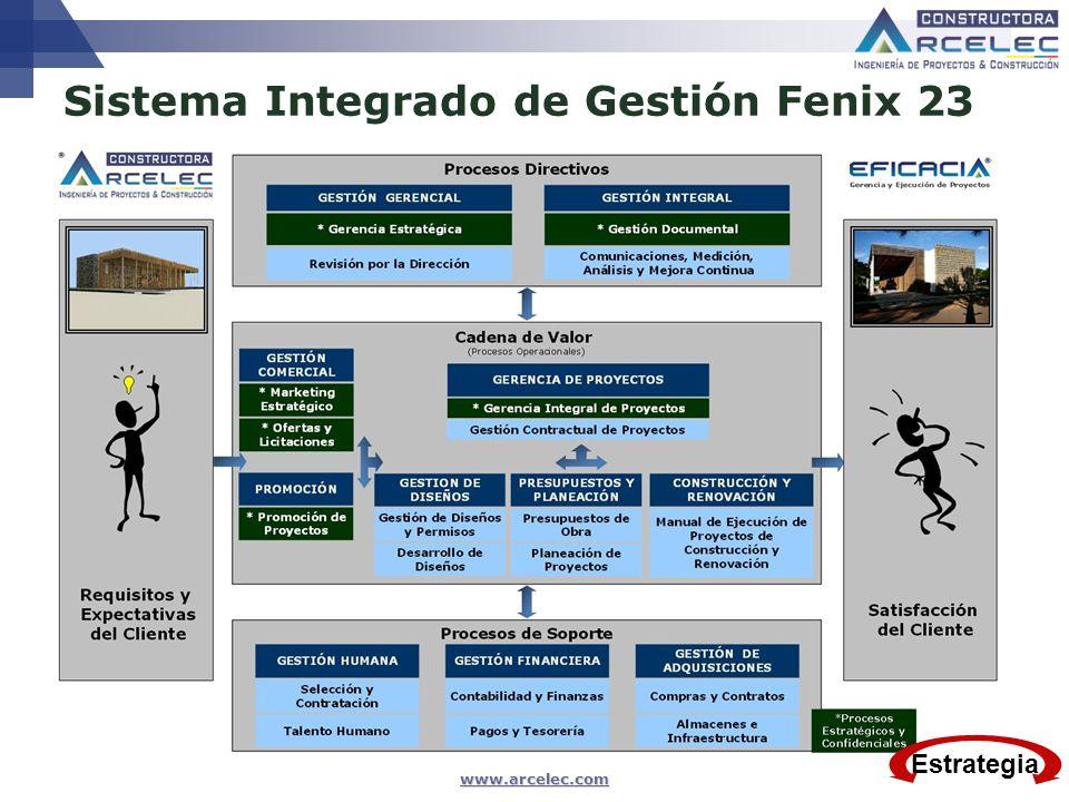 www.arcelec.com Sistema Integrado de Gestión Fenix 23 Ing. Msc Camilo BLANCO VARGAS, Abril 2009 Estrategia