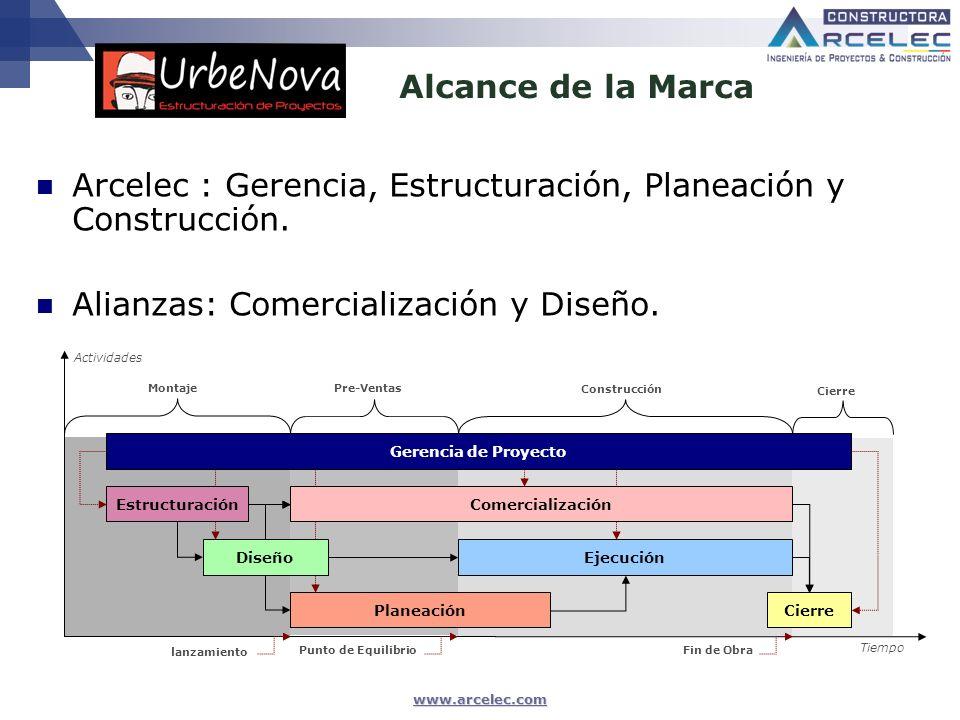 www.arcelec.com Arcelec : Gerencia, Estructuración, Planeación y Construcción. Alianzas: Comercialización y Diseño. MontajePre-Ventas Construcción Cie