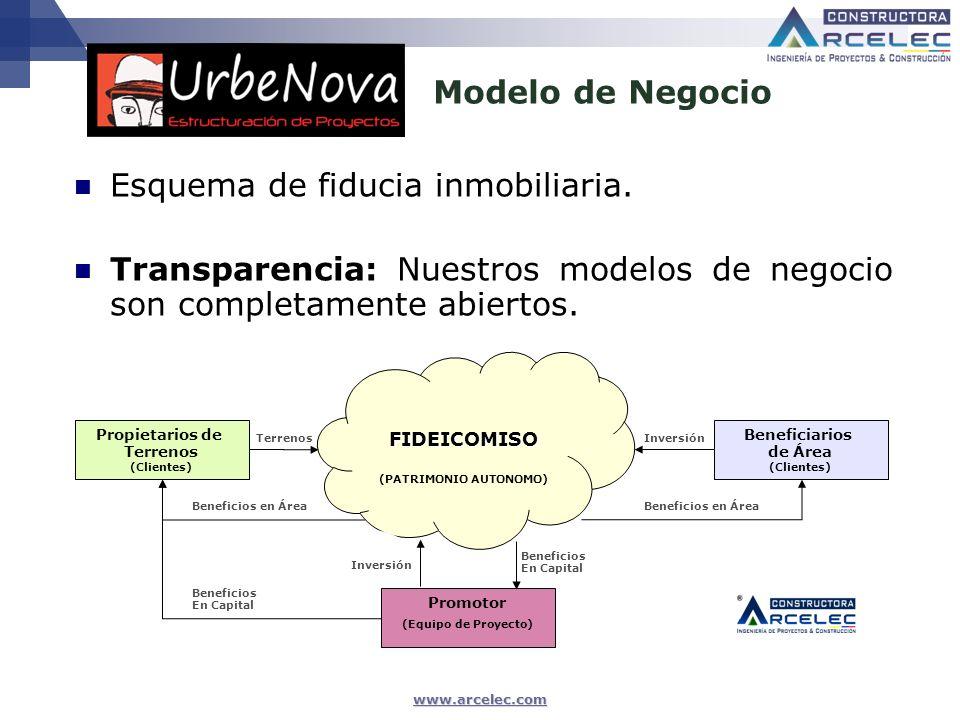 www.arcelec.com Modelo de Negocio Esquema de fiducia inmobiliaria. Transparencia: Nuestros modelos de negocio son completamente abiertos. Beneficiario