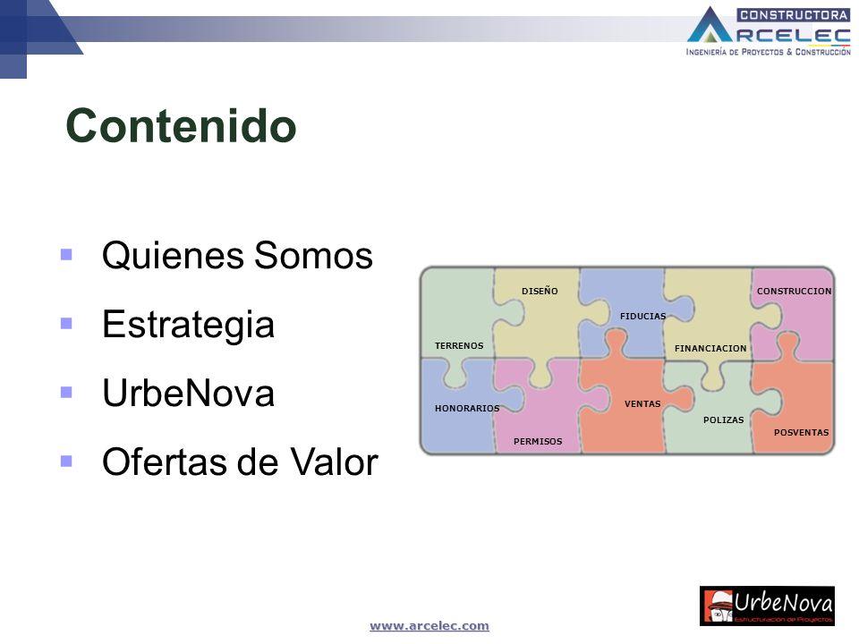 www.arcelec.com Contenido Quienes Somos Estrategia UrbeNova Ofertas de Valor TERRENOS HONORARIOS DISEÑO PERMISOS FIDUCIAS VENTAS FINANCIACION POLIZAS