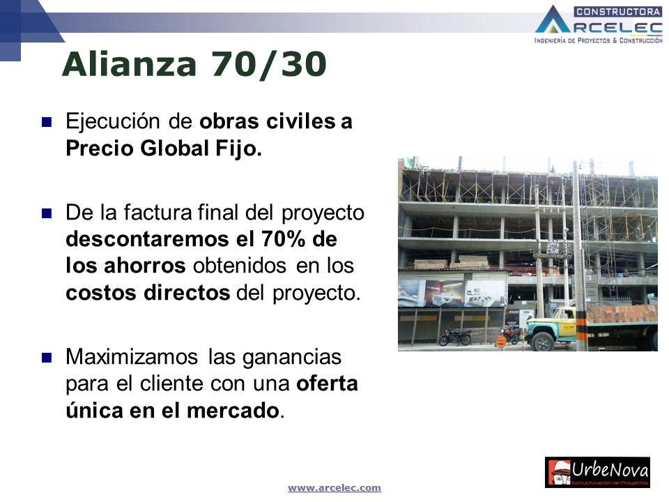 www.arcelec.com Alianza 70/30 Ing. Msc Camilo BLANCO VARGAS, Abril 2009 Ejecución de obras civiles a Precio Global Fijo. De la factura final del proye