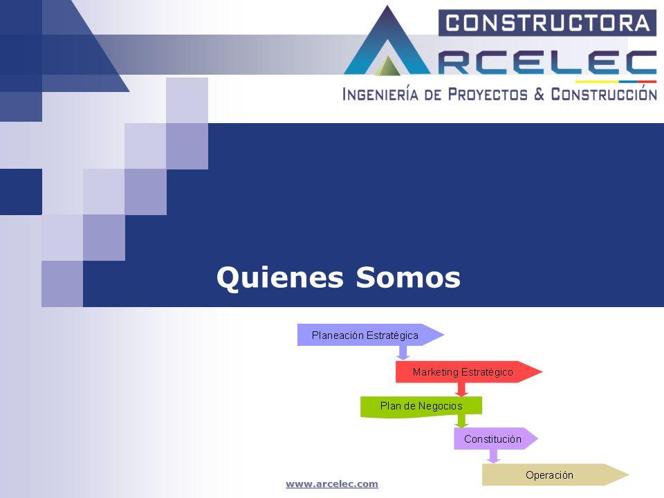 www.arcelec.com Historia Luis Oscar Vargas Abondano, 2001 Arcelec S.A.