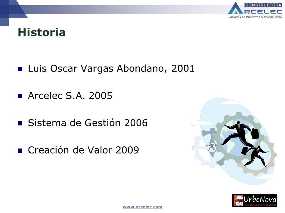 www.arcelec.com Historia Luis Oscar Vargas Abondano, 2001 Arcelec S.A. 2005 Sistema de Gestión 2006 Creación de Valor 2009