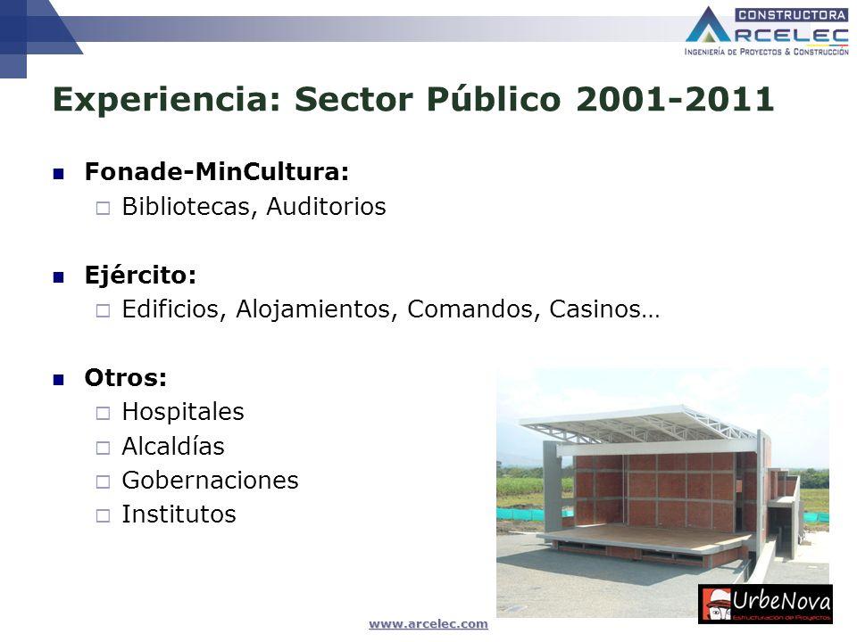 www.arcelec.com Experiencia: Sector Público 2001-2011 Fonade-MinCultura: Bibliotecas, Auditorios Ejército: Edificios, Alojamientos, Comandos, Casinos…