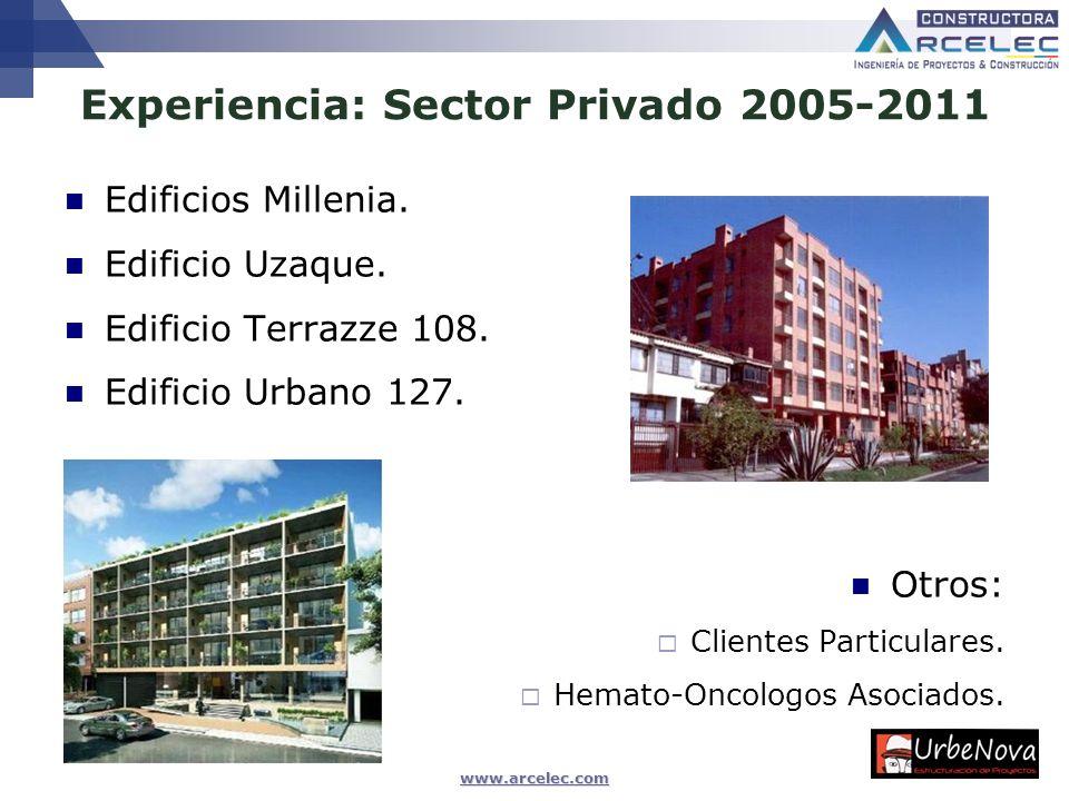 www.arcelec.com Experiencia: Sector Privado 2005-2011 Edificios Millenia. Edificio Uzaque. Edificio Terrazze 108. Edificio Urbano 127. Otros: Clientes