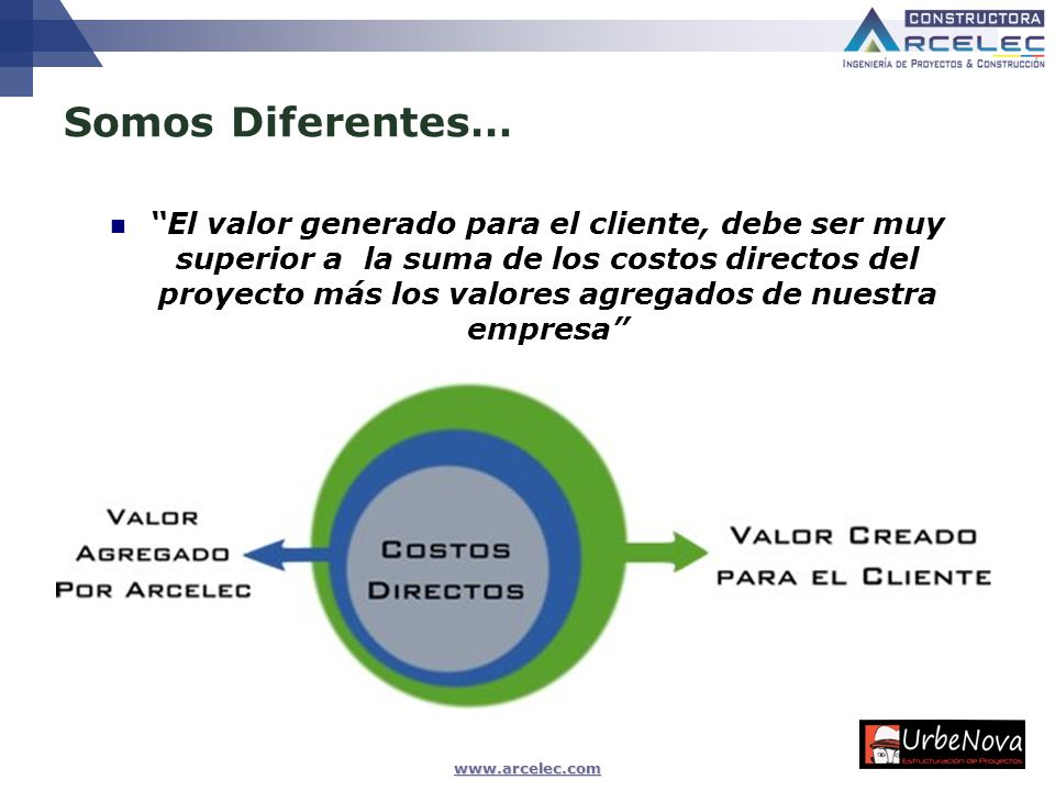 www.arcelec.com Somos Diferentes… El valor generado para el cliente, debe ser muy superior a la suma de los costos directos del proyecto más los valor
