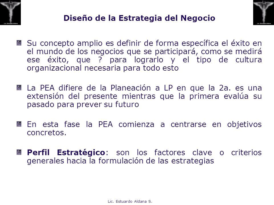 Lic. Estuardo Aldana S. Diseño de la Estrategia del Negocio Su concepto amplio es definir de forma específica el éxito en el mundo de los negocios que