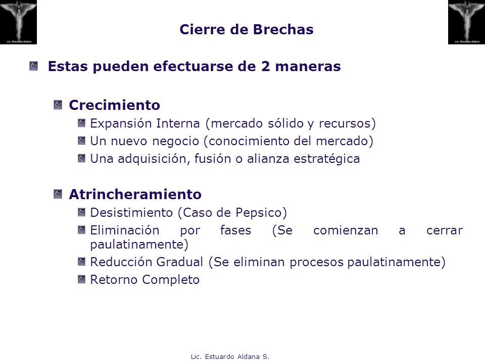 Lic. Estuardo Aldana S. Cierre de Brechas Estas pueden efectuarse de 2 maneras Crecimiento Expansión Interna (mercado sólido y recursos) Un nuevo nego