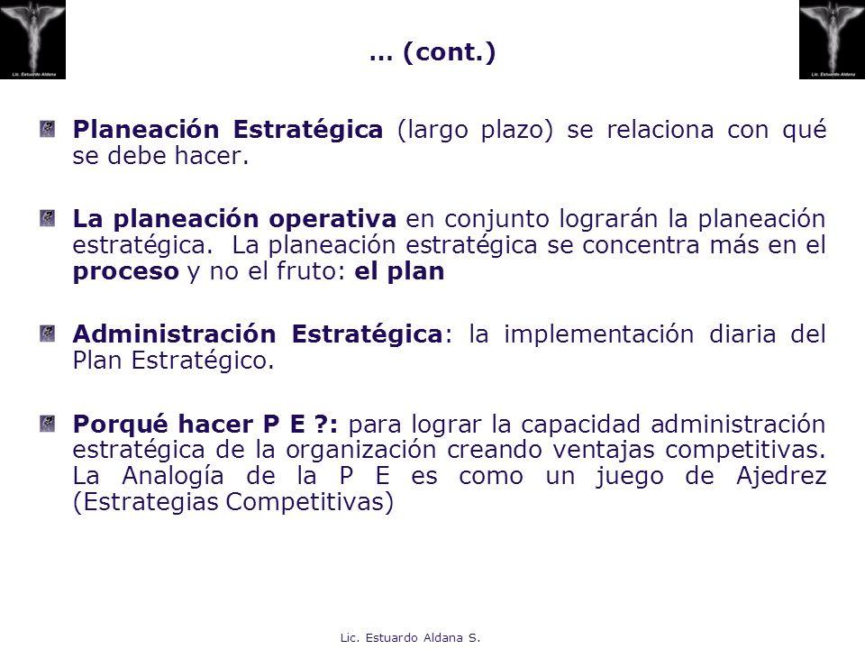 Lic. Estuardo Aldana S. Planeación Estratégica (largo plazo) se relaciona con qué se debe hacer. La planeación operativa en conjunto lograrán la plane