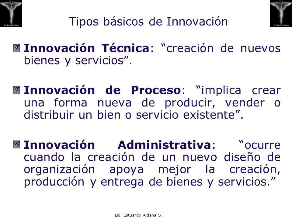 Lic. Estuardo Aldana S. Tipos básicos de Innovación Innovación Técnica: creación de nuevos bienes y servicios. Innovación de Proceso: implica crear un