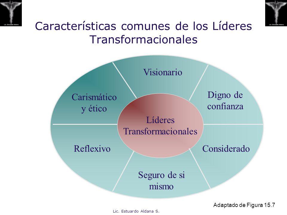 Lic. Estuardo Aldana S. Características comunes de los Líderes Transformacionales Líderes Transformacionales Visionario Digno de confianza Considerado