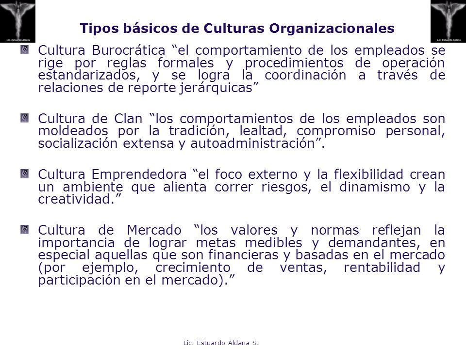 Lic. Estuardo Aldana S. Tipos básicos de Culturas Organizacionales Cultura Burocrática el comportamiento de los empleados se rige por reglas formales