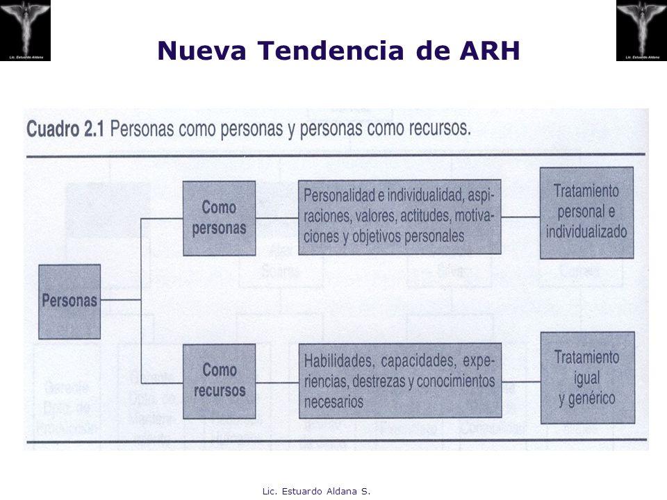 Lic. Estuardo Aldana S. Nueva Tendencia de ARH