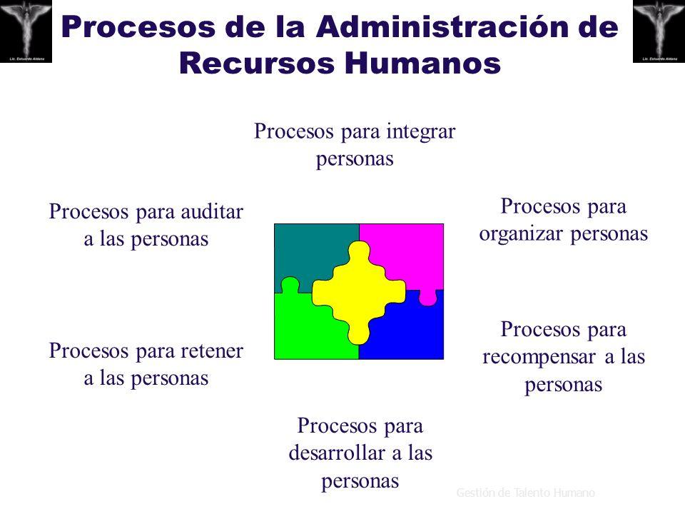 Procesos de la Administración de Recursos Humanos Procesos para integrar personas Procesos para organizar personas Procesos para recompensar a las per