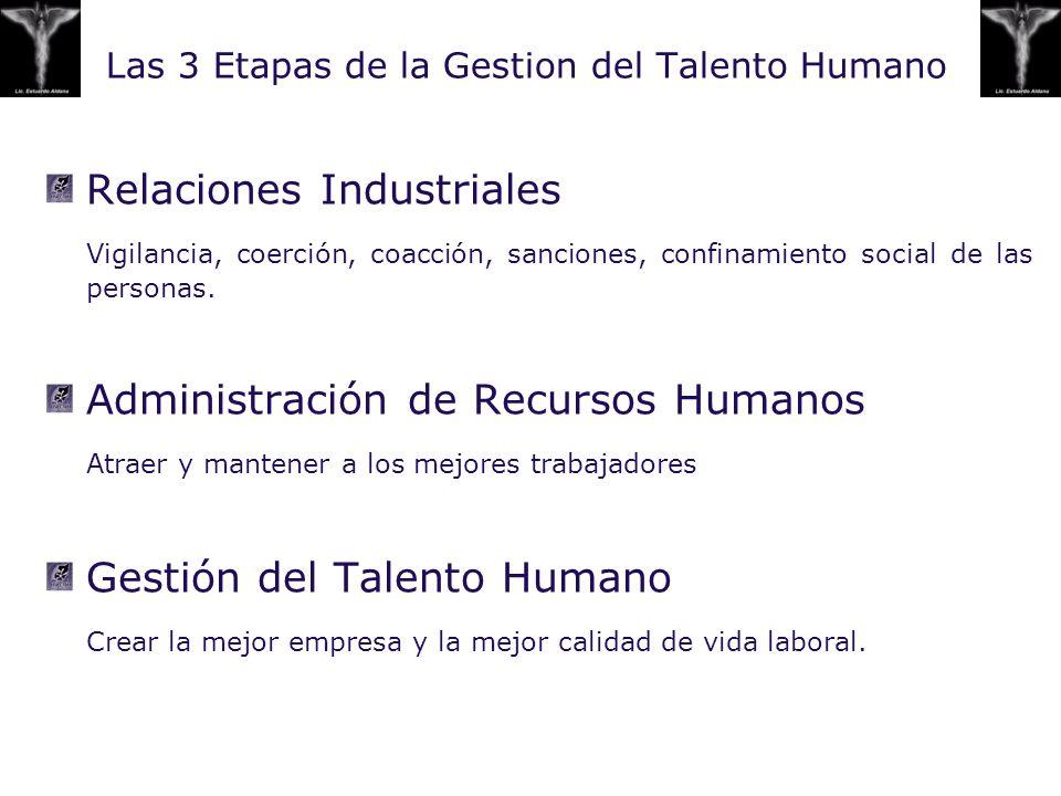 Las 3 Etapas de la Gestion del Talento Humano Relaciones Industriales Vigilancia, coerción, coacción, sanciones, confinamiento social de las personas.