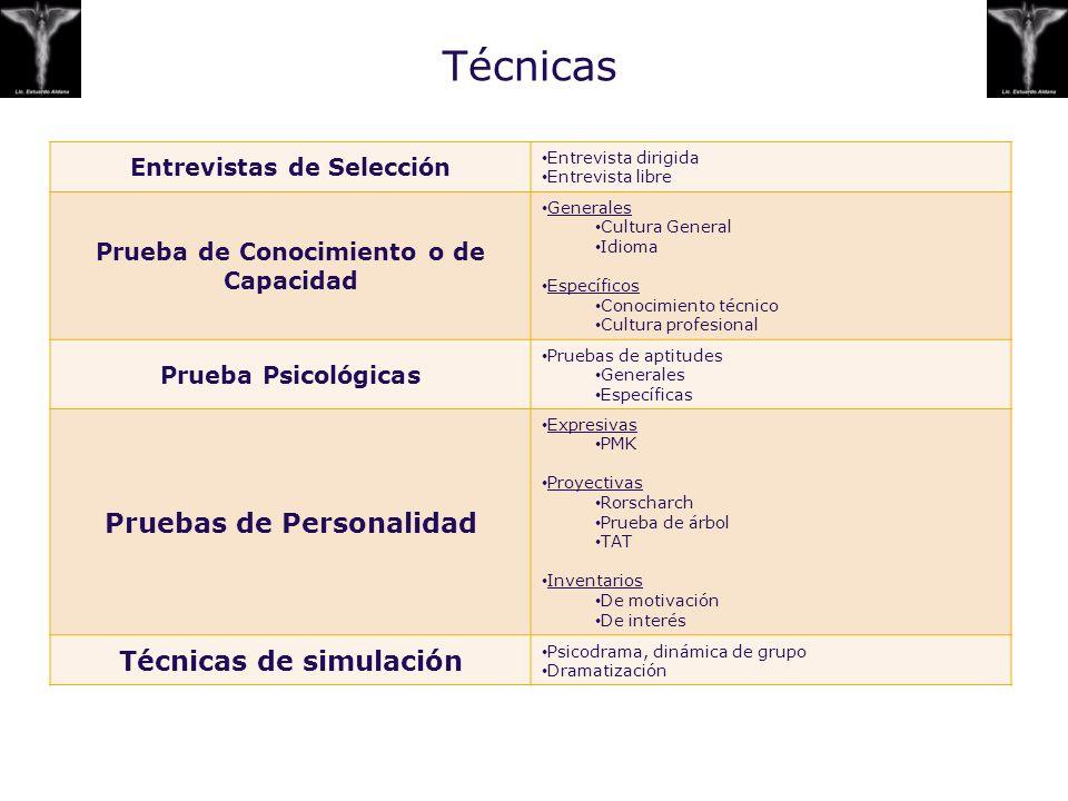 Entrevistas de Selección Entrevista dirigida Entrevista libre Prueba de Conocimiento o de Capacidad Generales Cultura General Idioma Específicos Conoc