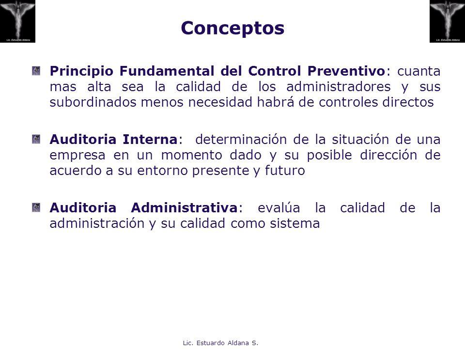 Lic. Estuardo Aldana S. Principio Fundamental del Control Preventivo: cuanta mas alta sea la calidad de los administradores y sus subordinados menos n