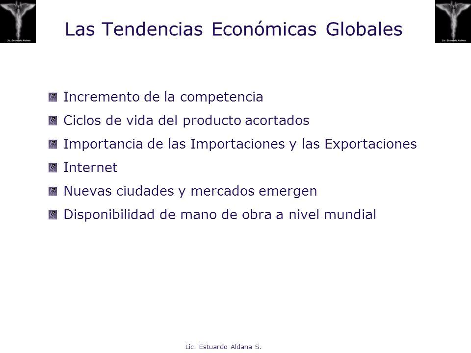Lic. Estuardo Aldana S. Las Tendencias Económicas Globales Incremento de la competencia Ciclos de vida del producto acortados Importancia de las Impor