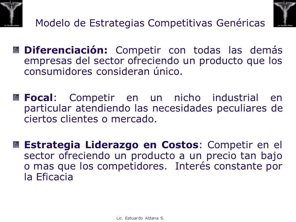Lic. Estuardo Aldana S. Modelo de Estrategias Competitivas Genéricas Diferenciación: Competir con todas las demás empresas del sector ofreciendo un pr