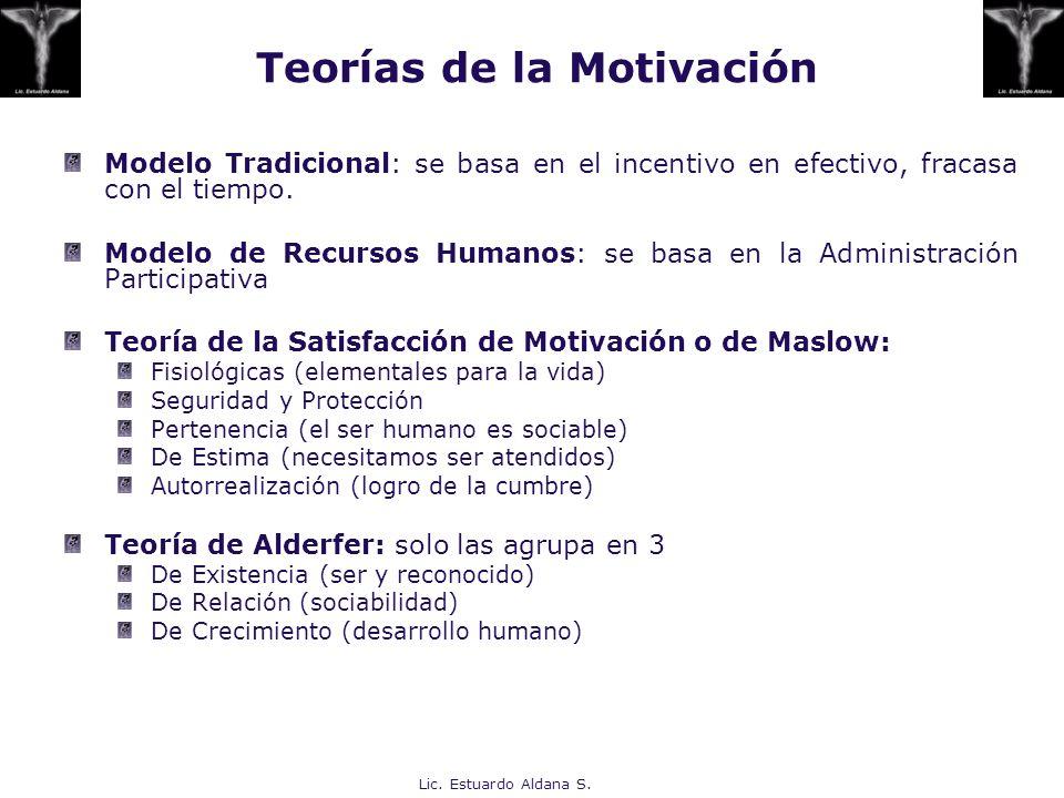 Lic. Estuardo Aldana S. Teorías de la Motivación Modelo Tradicional: se basa en el incentivo en efectivo, fracasa con el tiempo. Modelo de Recursos Hu